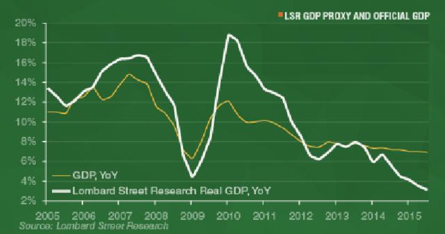 官方gdp_6.8 GDP都去哪了 今年是否下调经济目标 官方最新回应