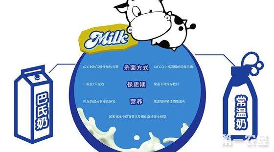 农业部修订《巴氏杀菌乳和UHT灭菌乳中复原乳