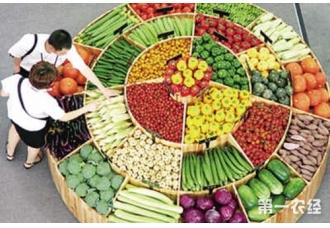 6月份湛江·东盟农产品交易博览会