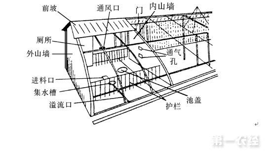 【猪场建设】猪舍的基本结构