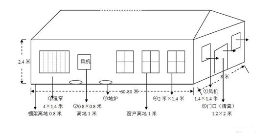 解放ca141总体设计图