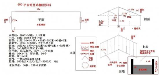 鸡舍电路系统图