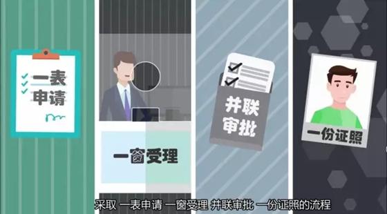 """上海:明日起全面实施市场主体""""五证合一"""""""