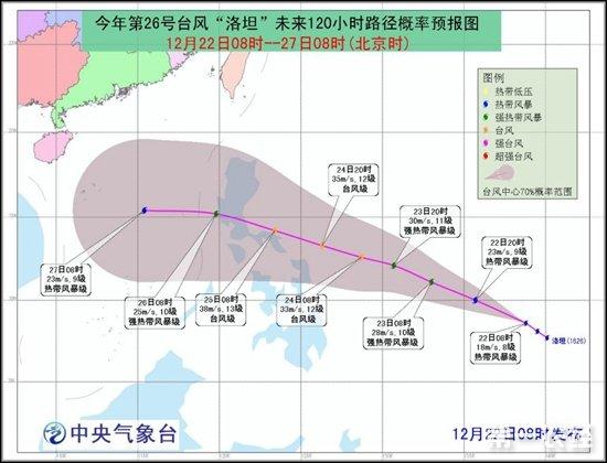 """今年第26号台风""""洛坦""""未来120小时路径概率预报图"""