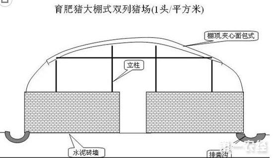 小型养猪场设计图