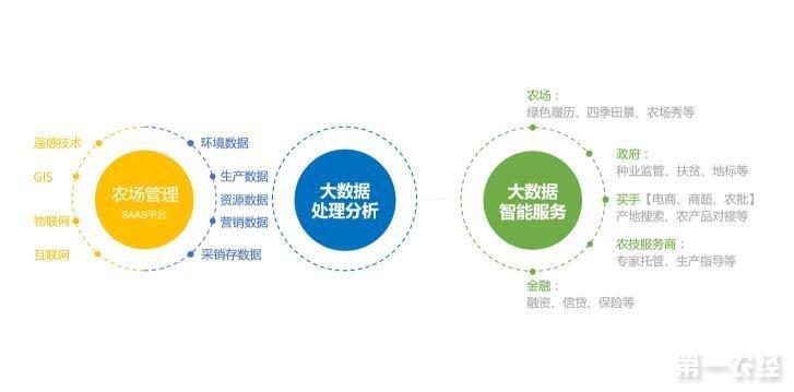 奥科美董事长蓝海先生应邀参加2017中国互联网大会农业发展论坛