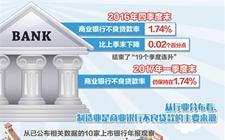 """我国商业银行不良贷款率继续企稳 """"不良资产转让""""受青睐"""
