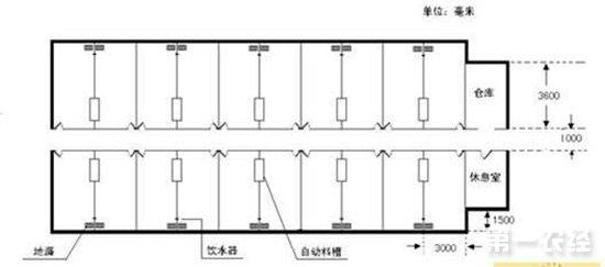 猪场设计图   五、栏墙设计:南北栏墙为24的砖砌水泥摸面的格棱花墙,中央走廊的通长栏墙为铁栏杆,以利通风,相邻两栏的隔栏为12的砖砌水泥摸 面实墙,以防相邻两栏猪接触性疫病的传播。   六、环境控制措施:   夏季猪舍南北开放部分用塑料网或遮阳网密封,既通风又挡蚊蝇;冬季上面覆盖塑料薄膜保温(包括南北格棱花墙),舍内污浊空气由屋顶通气孔排出。夏季利用凉亭子效应,冬季利用温室效应基本可满足育肥猪的环境温度要求,夏季中午温度过高时,应在栏舍上方拉塑料管,每栏安装一个塑料喷头,进行喷雾降温。