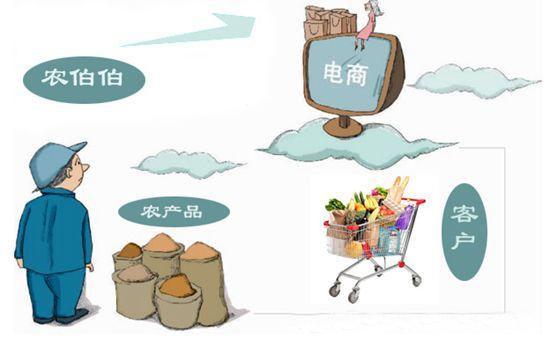 湖北旧县镇:电商成扶贫产业新动向