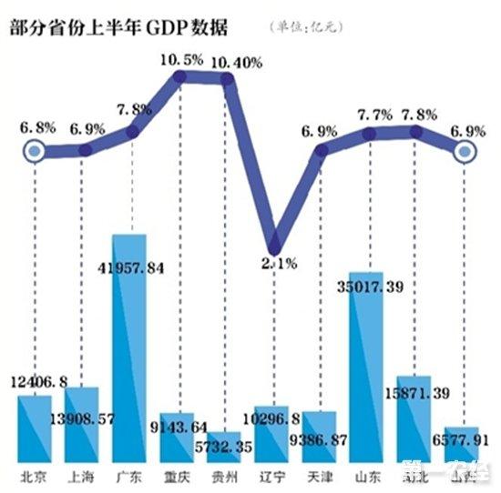 含山县上半年2020GDP_含山县运漕古镇图片