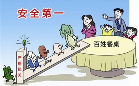 福建:四个最严措施强化农产品质量安全监管