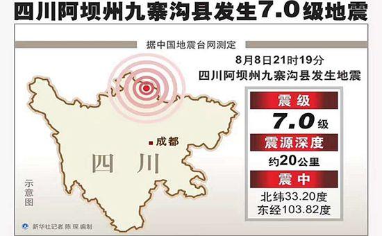 习近平、李克强对四川九寨沟7.0级地震作出重要指示及批示