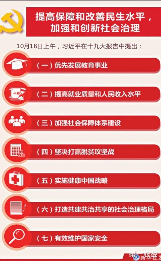 十九大报告:提高保障和改善民生水平 加强和创新社会治理