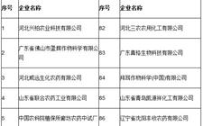 国内登记杀线剂产品的161家农药企业