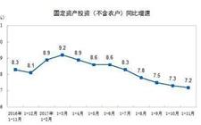 官方回应2018年中国经济四大热点问题