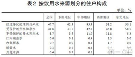国务院公布第三次全国农业普查主要数据