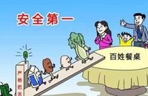 旗县农产品安全试点效果呈现 网络化管理体系建成投入