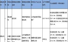 山东省肥料质量抽检 3个批次样品不合格