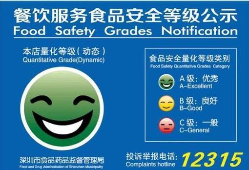 深圳33家餐厅因食品安全被通报表彰