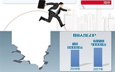 """中国需积极应对和努力跨越""""中等收入陷阱"""""""