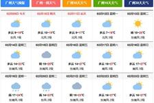 广东几部门联合分析研判春节假期气象情况