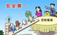 西安市食药监局发布春节餐饮安全提示