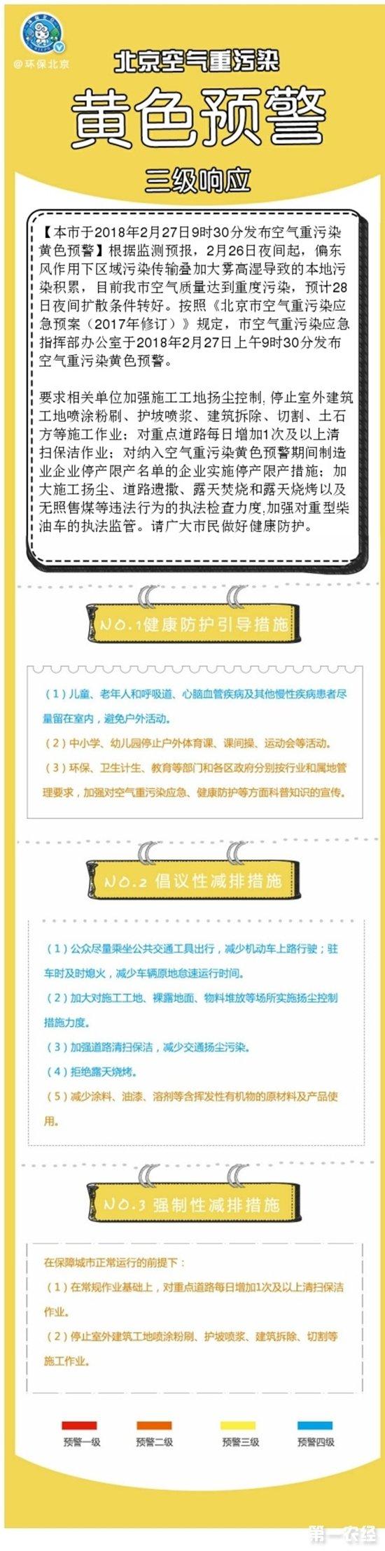 北京发布空气重污染黄色预警开启应急预案