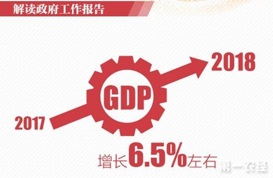 中国gdp经济增长图_2018gdp增长目标