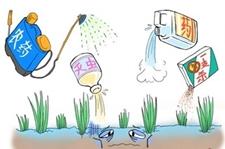 2018年四川省将抽检24种农药900个样品
