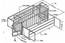 母猪定位栏怎么安装?母猪定位栏的安装方法