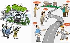《四川省农村生活污水治理五年实施方案》(2018-2023年)