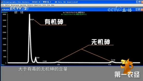 """央视""""3·15晚会""""破解食物相克谣言"""