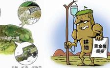 2018年《土壤污染防治法》有望出台