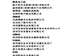 四川省食品药品监督管理局发布2018年全省重点抽检食品生产企业名单