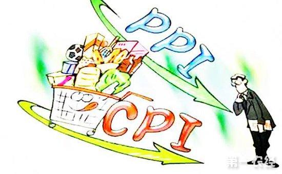 CPI与PPI