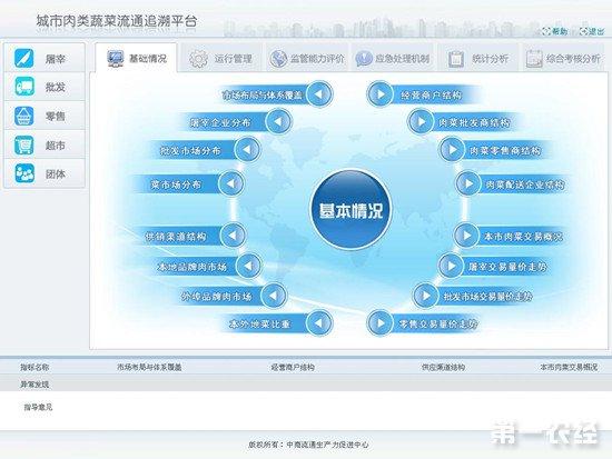 北京顺义区蔬菜肉类源头追溯系统建设完成