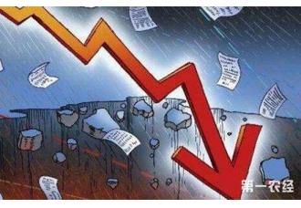 10月份美国股市两次暴跌 如何从股市看待其经济警报?