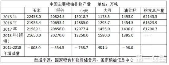 宁中华:我国蛋鸡业现状分析以发展趋势