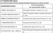 中国东盟农资商会公布2017年度中国水溶肥十强企业名单