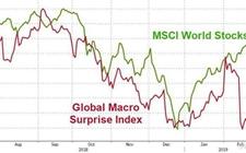 """经济""""低""""时代,是什么因素导致近期股市上涨?"""