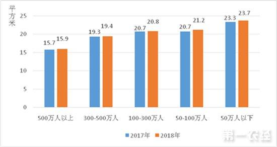 """2018年农民工调查:女性农民工比例上升 """"80后""""即将成主力军"""