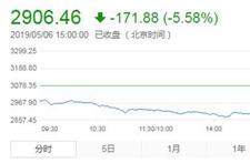 5月6日三大股指集体下挫:创业板指跌近8% 两市超1000股跌停