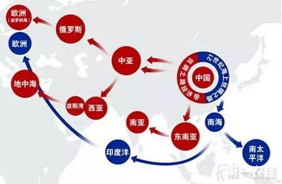 """""""一带一路""""内部贸易已成全球第2大贸易板块"""