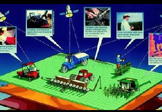 英国精准农业技术的推广应用