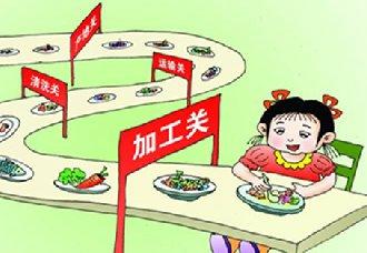 山东发布多举措保障学生食品安全和营养健康