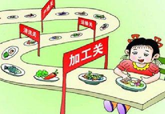 西安鄠邑区进行夏季餐饮安全工作监督抽查