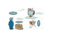 四川大庆:农村电商普及率60% 农产品半年销售额2.8亿元