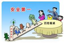 北京开展居民食物消费与风险评估调查工作