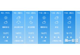 立冬到了 也是藏春的时节