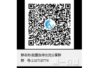 程序化交易智能理财大虎鲸Ai智投帮您有效避免风险